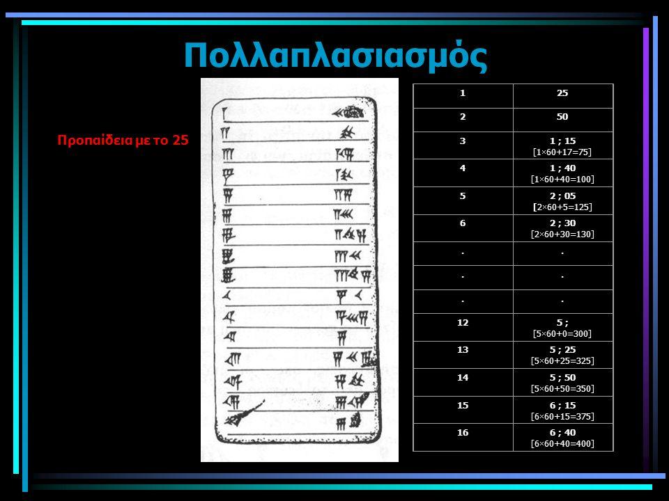 Πολλαπλασιασμός Προπαίδεια με το 25 1 25 2 50 3 1 ; 15 [160+17=75] 4